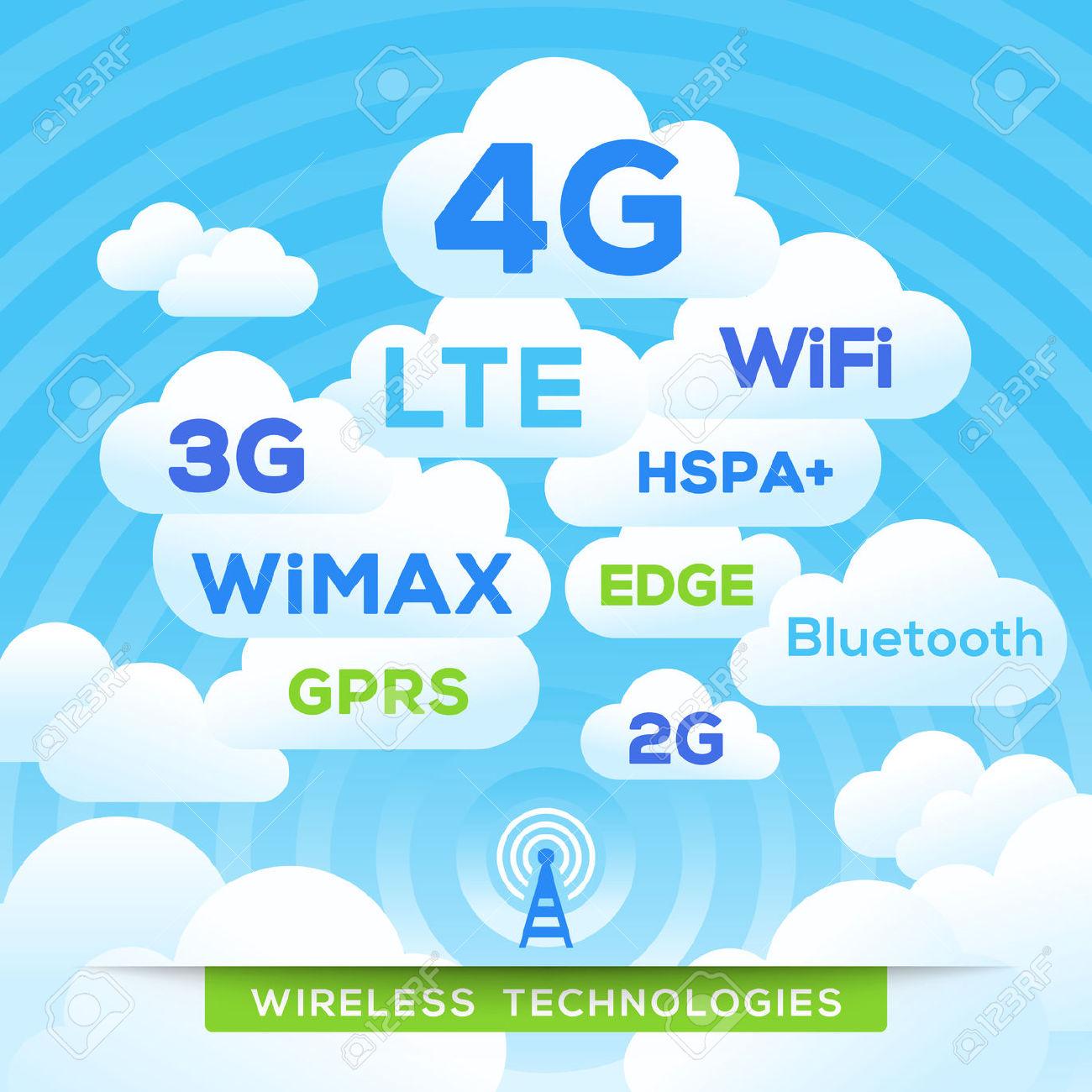 دریافت تنظیمات اینترنت 3g ایرانسل برای تمام سیستم عاملها