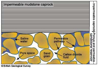 کاربرد مکانیک سنگ در مهندسی نفت
