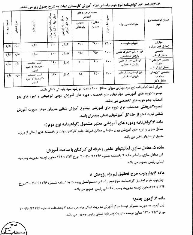 سایت مدارس مرند دوره های ضمن خدمت فرهنگیان شهرستان مرند