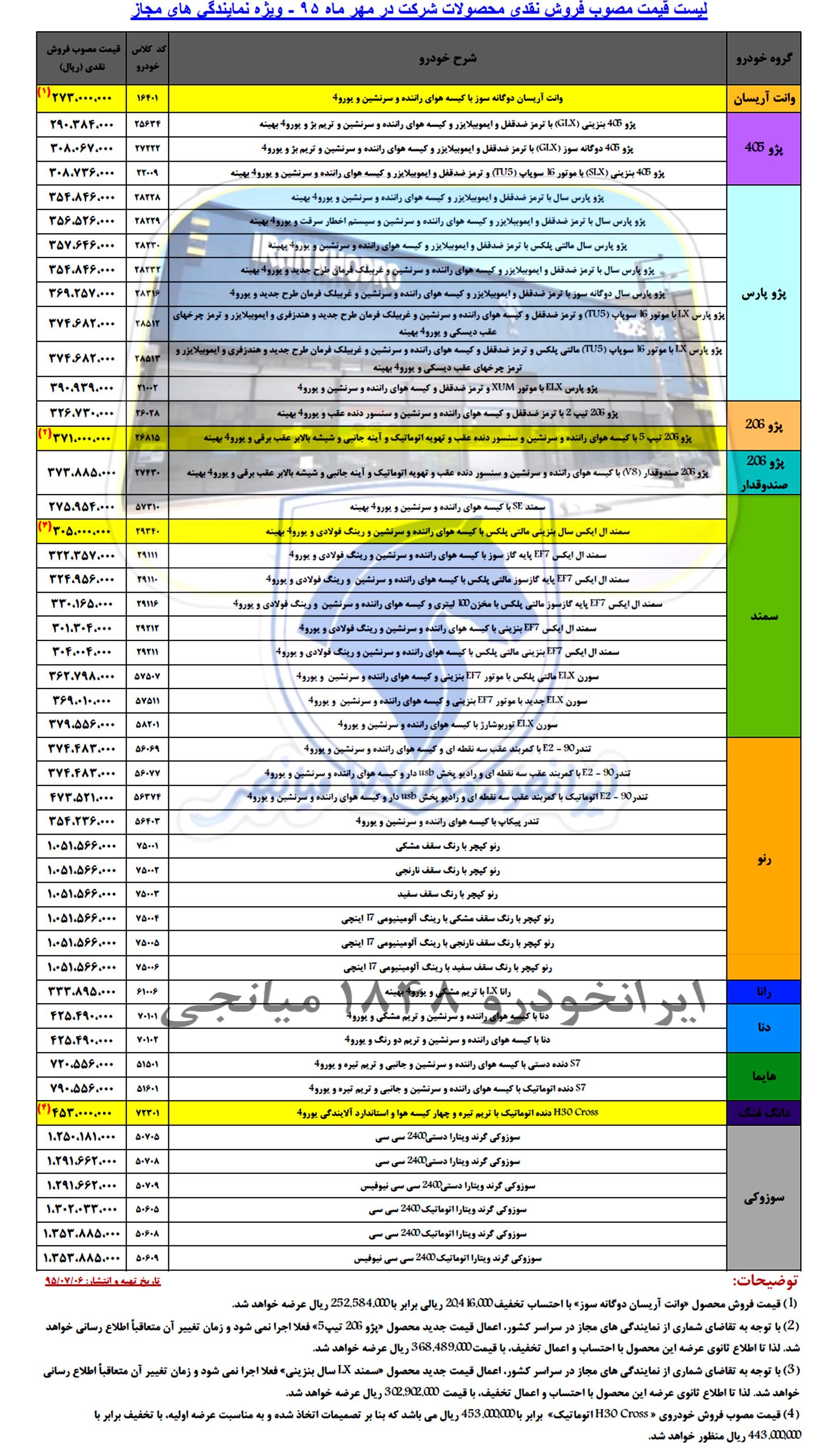 لیست قیمت خودردو در مهر ماه 95 همراه با اعلام قیمت نهایی خودرو h30cross ( اچ سی کراس )