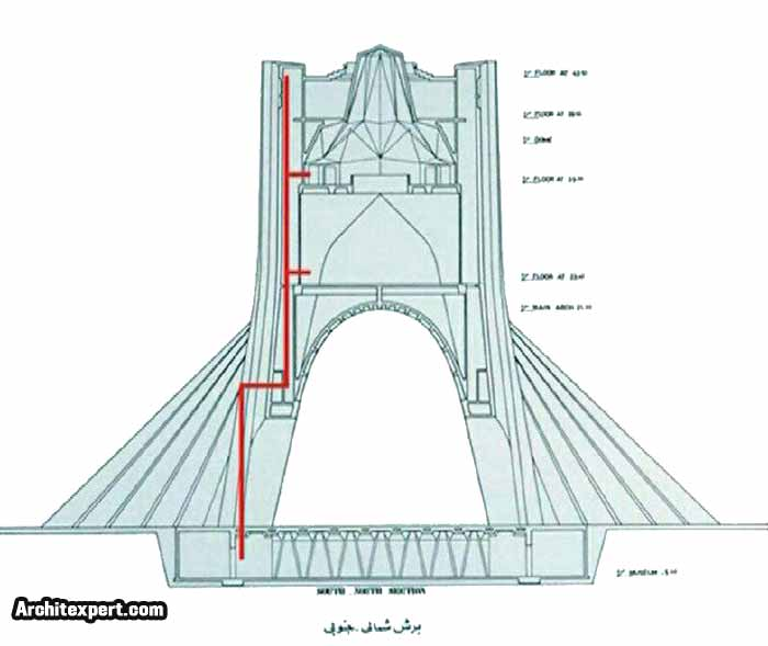 Azadi Tower (Monument) - Amanat - Plan