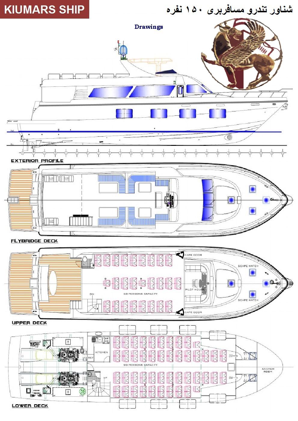 کشتی مسافربری 150 نفره