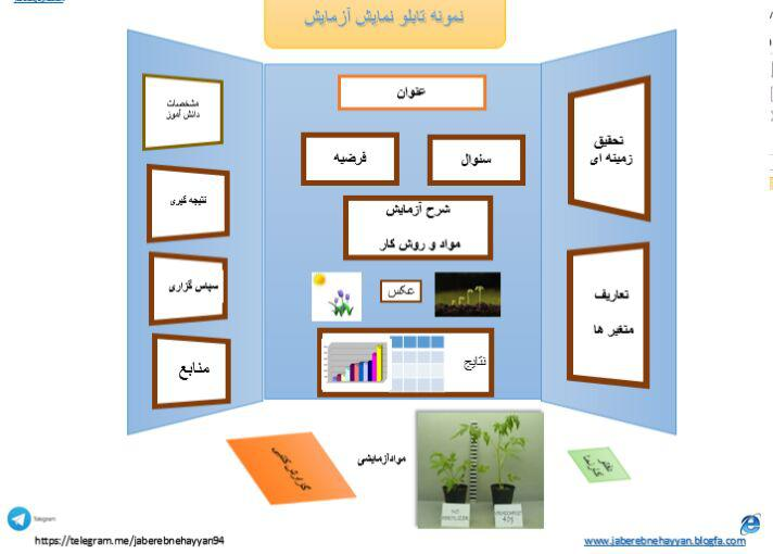کلاس ششم شاهد اسلامشهر - جابر بن حیان