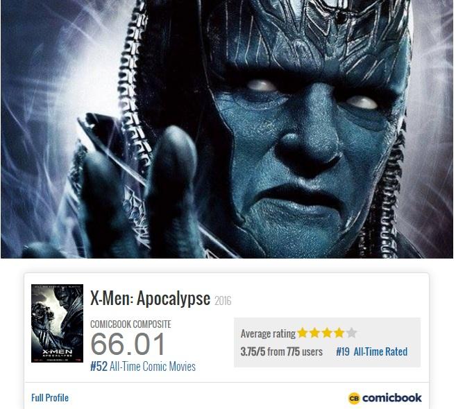 مردان ایکس : آپوکالیپس (X-men Apocalypse)