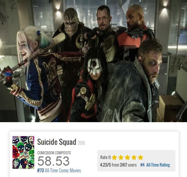 جوخه خودکشی (Suicide Squad)